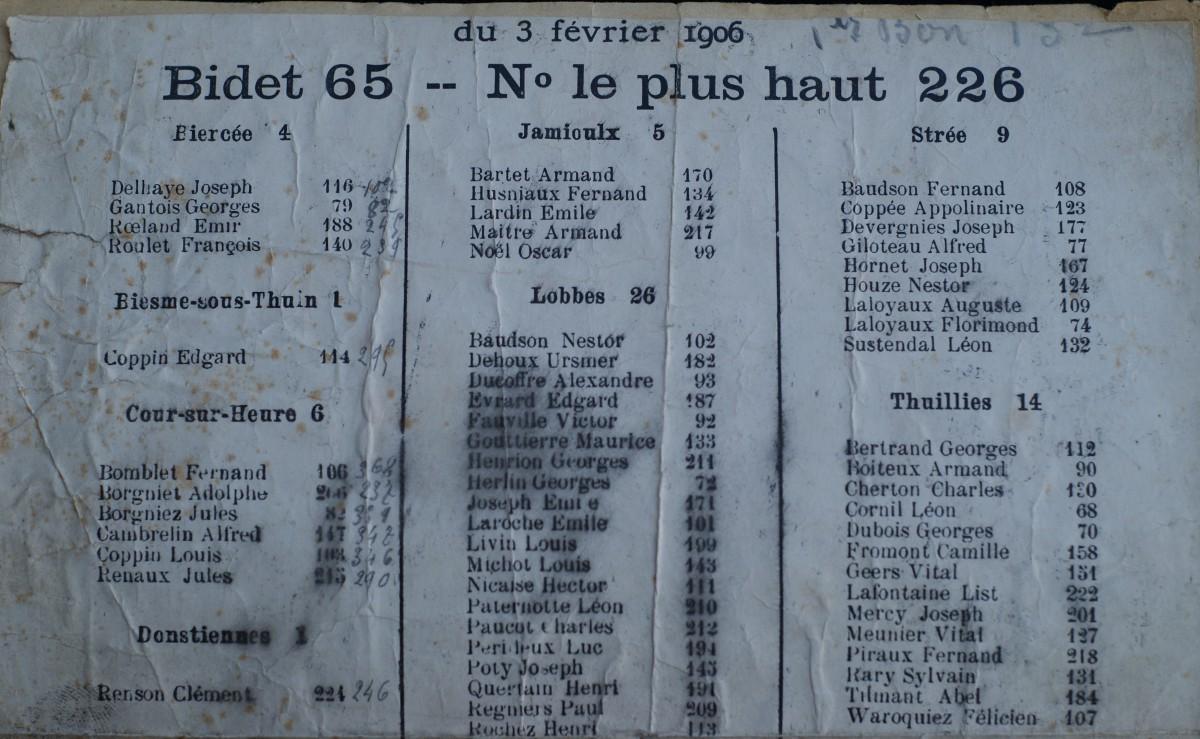 Tirage-au-sort-3-fevrier-1906