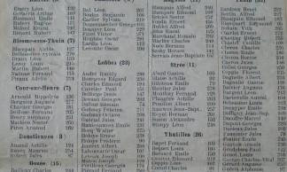 Tirage-au-sort-6-fevrier-1904